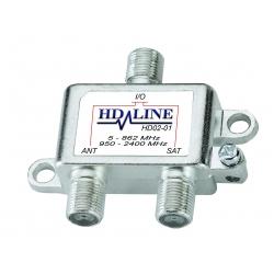 HD-LINE coupleur découpleur TV/SAT intérieur ou extérieur