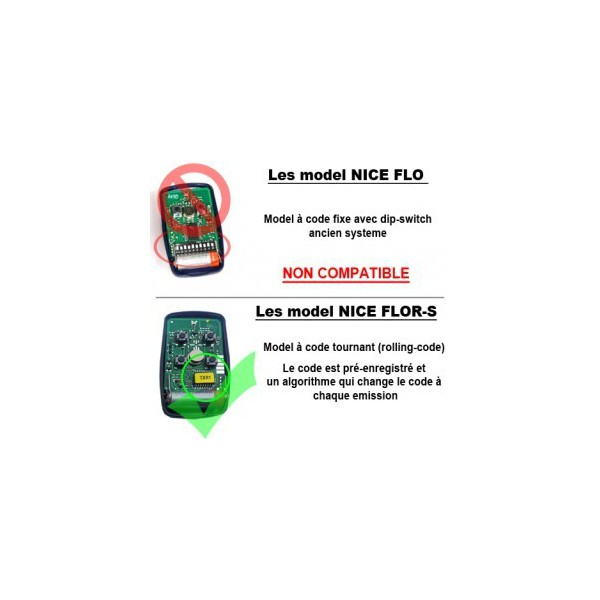 Bip garage universel finest portail multi frequence with for Bip garage cardin